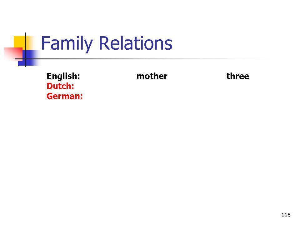 115 Family Relations English:motherthree Dutch: German: