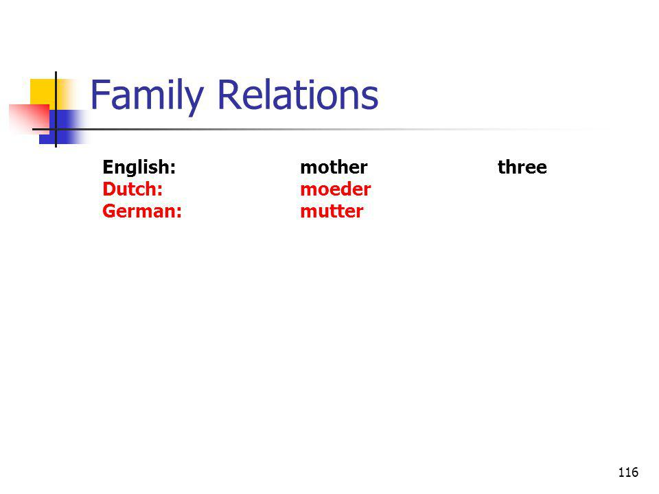 116 Family Relations English:motherthree Dutch:moeder German:mutter