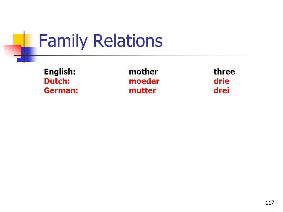 117 Family Relations English:motherthree Dutch:moederdrie German:mutterdrei