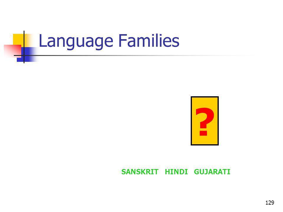 129 Language Families SANSKRIT HINDI GUJARATI ?