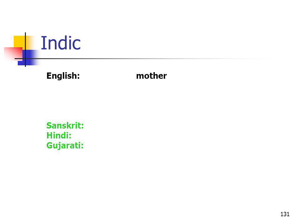 131 Indic English:mother Sanskrit: Hindi: Gujarati: