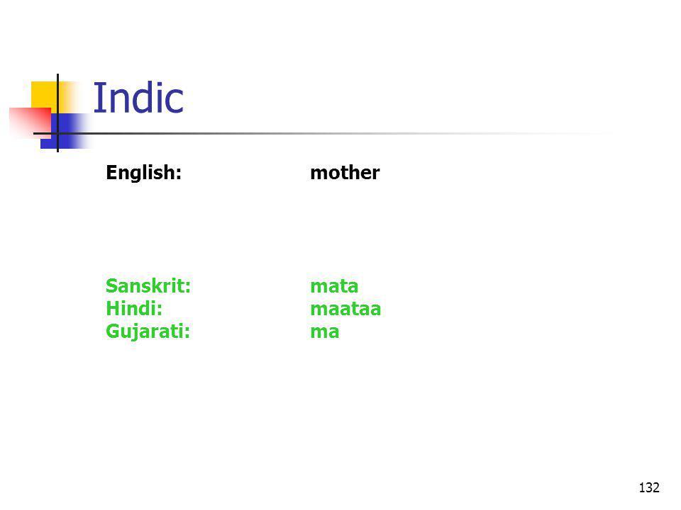 132 Indic English:mother Sanskrit:mata Hindi:maataa Gujarati:ma