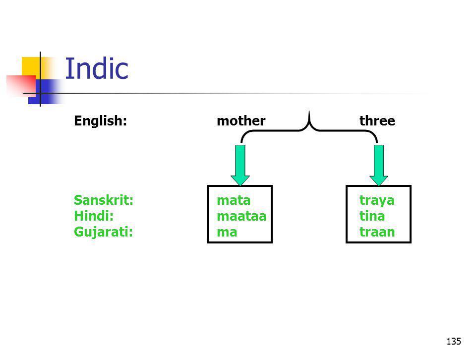 135 Indic English:motherthree Sanskrit:matatraya Hindi:maataatina Gujarati:matraan