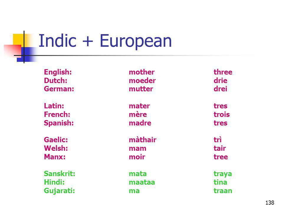 138 Indic + European English:motherthree Dutch:moederdrie German:mutterdrei Latin:matertres French:mèretrois Spanish:madretres Gaelic:màthairtrì Welsh