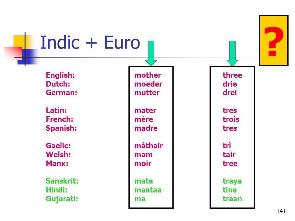 141 Indic + Euro English:motherthree Dutch:moederdrie German:mutterdrei Latin:matertres French:mèretrois Spanish:madretres Gaelic:màthairtrì Welsh:mam