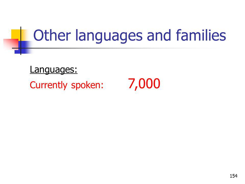 154 Other languages and families Languages: Currently spoken: 7,000