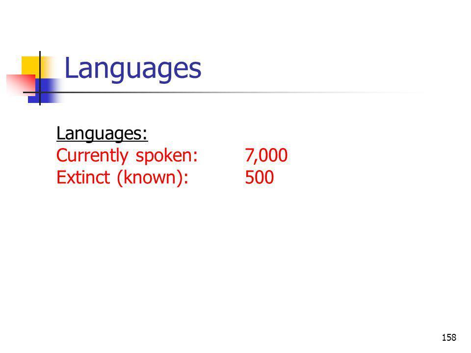 158 Languages Languages: Currently spoken:7,000 Extinct (known):500