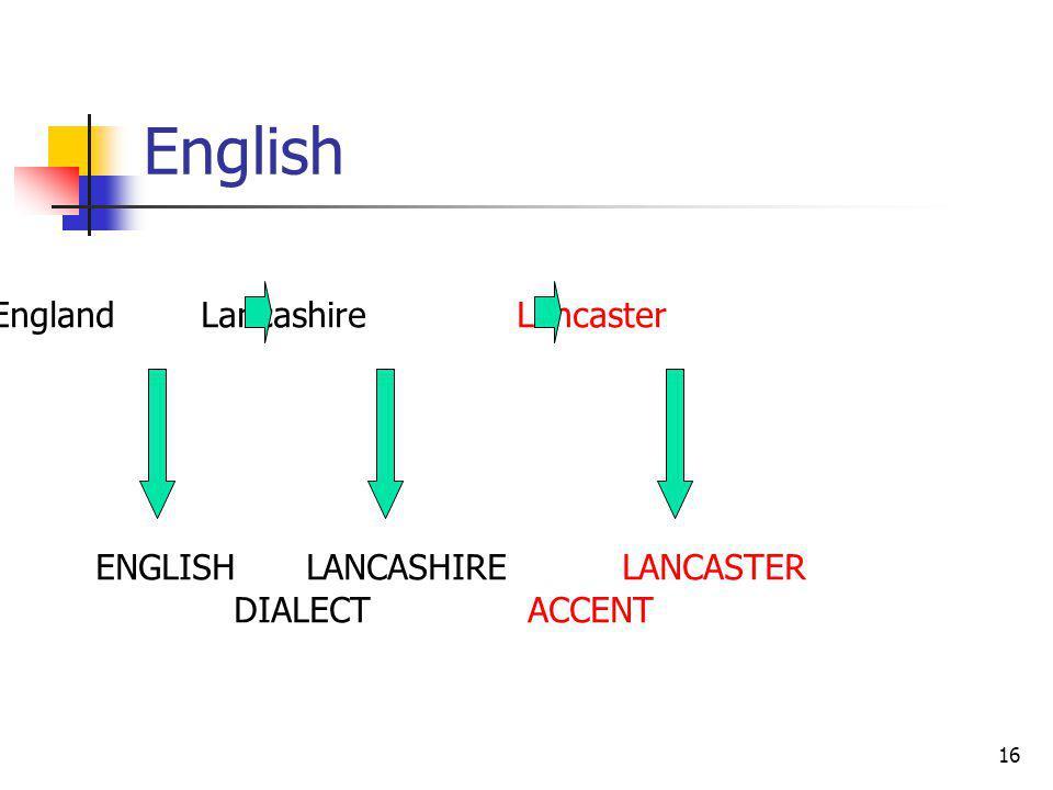 16 English EnglandLancashireLancaster ENGLISHLANCASHIRELANCASTER DIALECT ACCENT