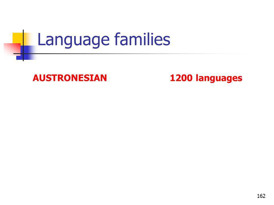 162 Language families AUSTRONESIAN1200 languages