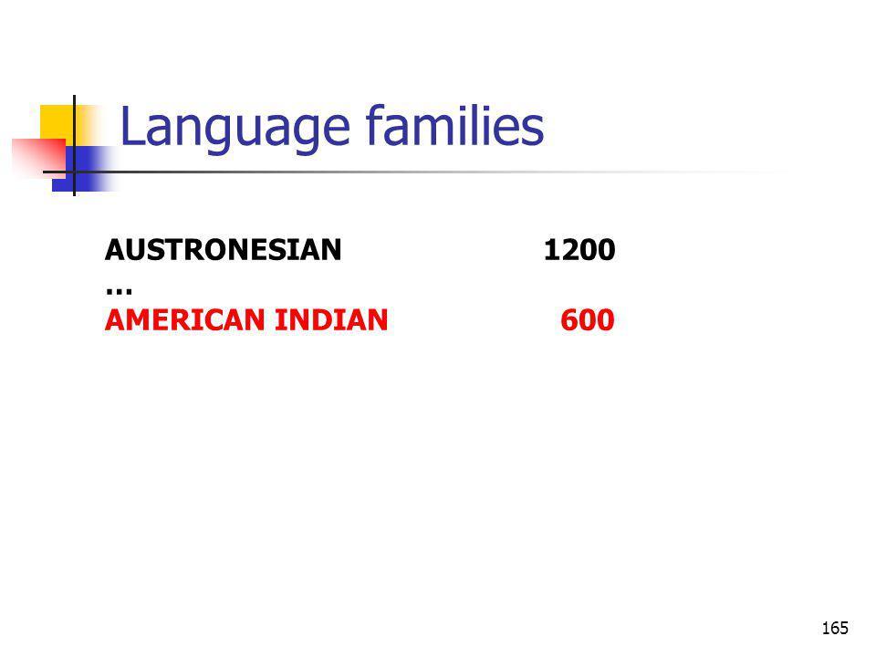165 Language families AUSTRONESIAN1200 … AMERICAN INDIAN 600