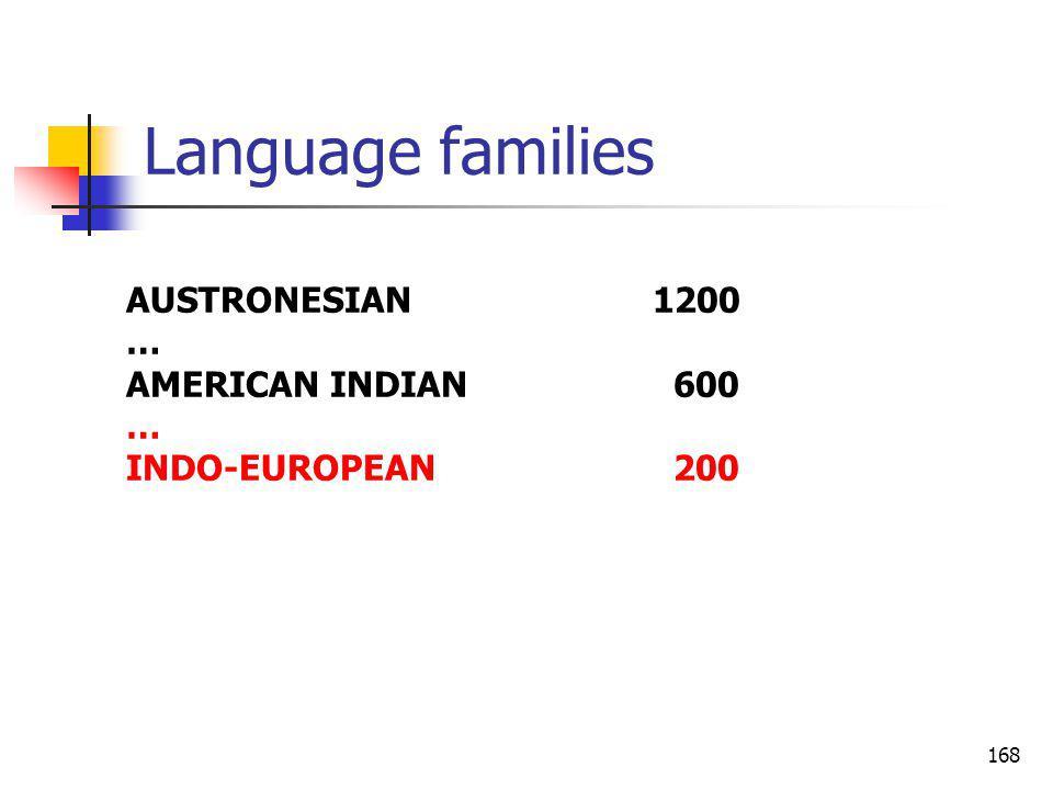 168 Language families AUSTRONESIAN1200 … AMERICAN INDIAN 600 … INDO-EUROPEAN 200