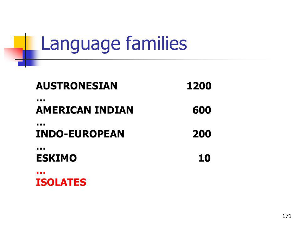 171 Language families AUSTRONESIAN1200 … AMERICAN INDIAN 600 … INDO-EUROPEAN 200 … ESKIMO 10 … ISOLATES