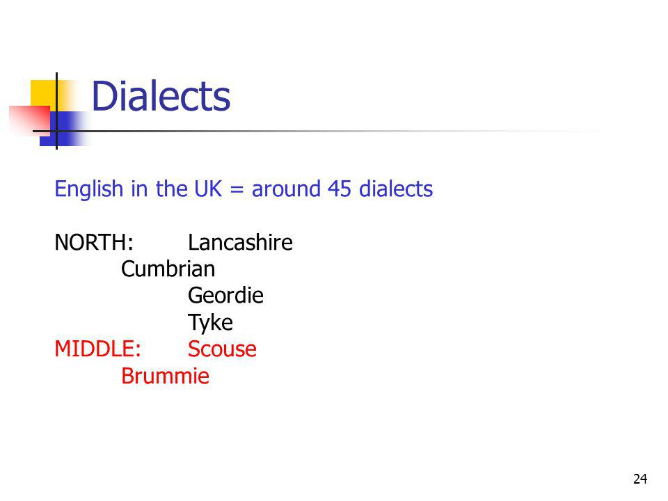24 Dialects English in the UK = around 45 dialects NORTH: Lancashire Cumbrian Geordie Tyke MIDDLE:Scouse Brummie