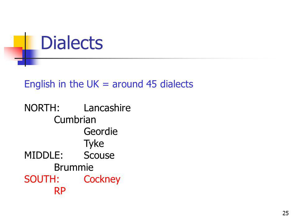 25 Dialects English in the UK = around 45 dialects NORTH: Lancashire Cumbrian Geordie Tyke MIDDLE:Scouse Brummie SOUTH:Cockney RP