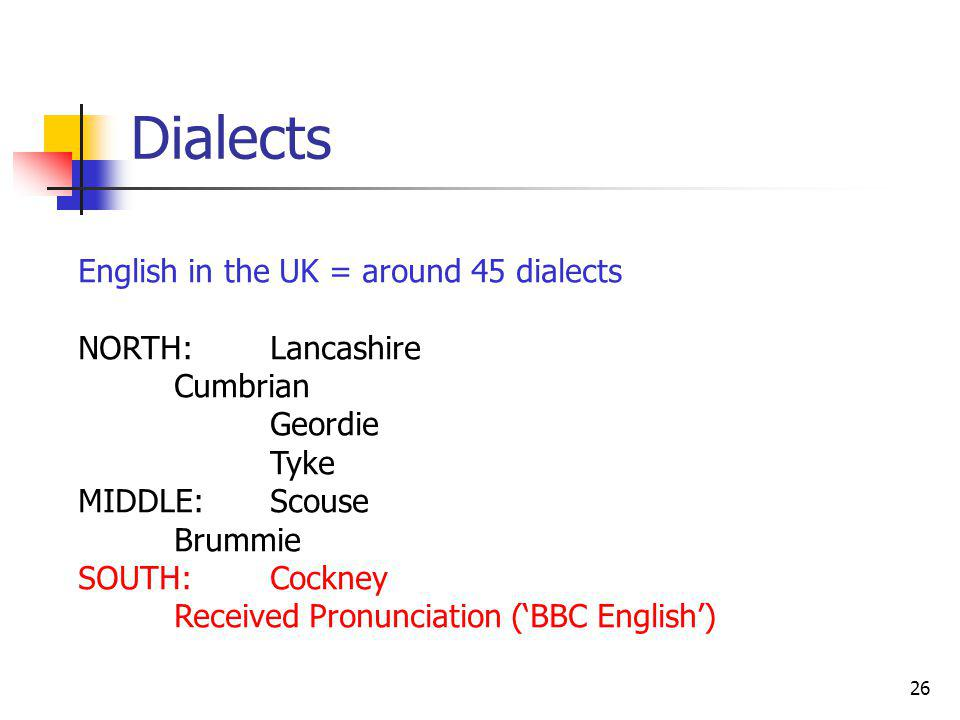 26 Dialects English in the UK = around 45 dialects NORTH: Lancashire Cumbrian Geordie Tyke MIDDLE:Scouse Brummie SOUTH:Cockney Received Pronunciation
