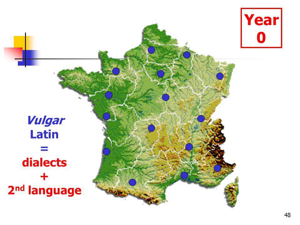 48 Year 0 Vulgar Latin = dialects + 2 nd language