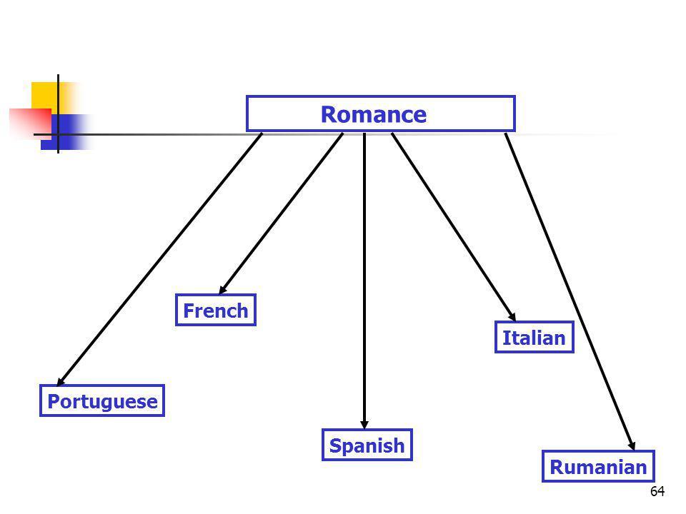 64 Portuguese Spanish Italian French Rumanian Romance