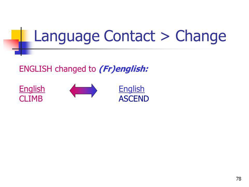 78 Language Contact > Change ENGLISH changed to (Fr)english:English CLIMBASCEND