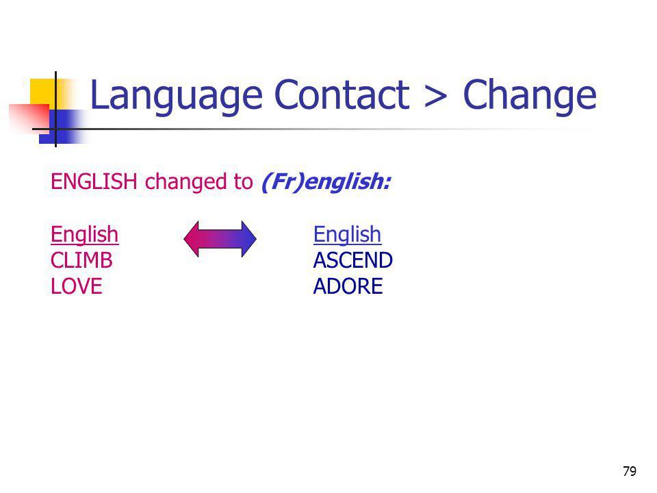 79 Language Contact > Change ENGLISH changed to (Fr)english:English CLIMBASCEND LOVEADORE