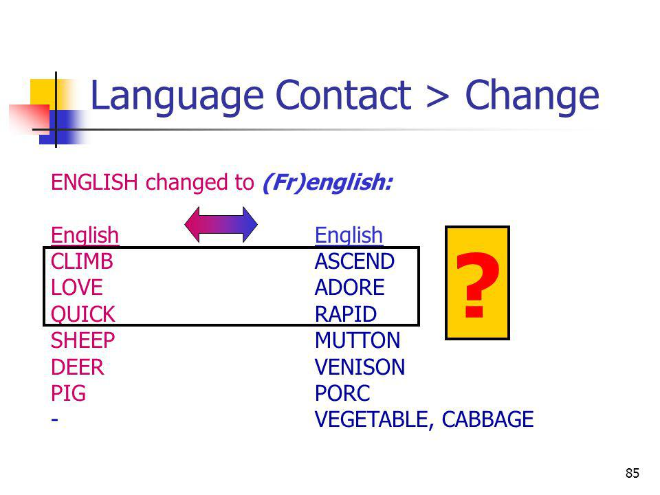 85 Language Contact > Change ENGLISH changed to (Fr)english:English CLIMBASCEND LOVEADORE QUICKRAPID SHEEPMUTTON DEERVENISON PIGPORC -VEGETABLE, CABBA
