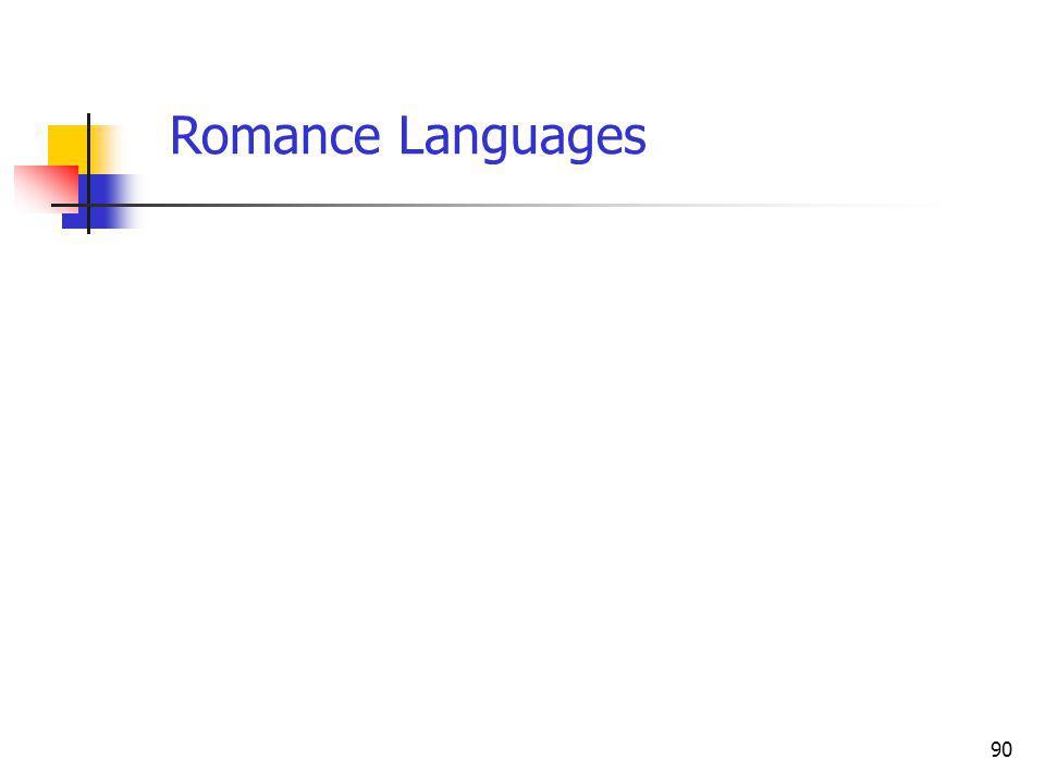 90 Romance Languages