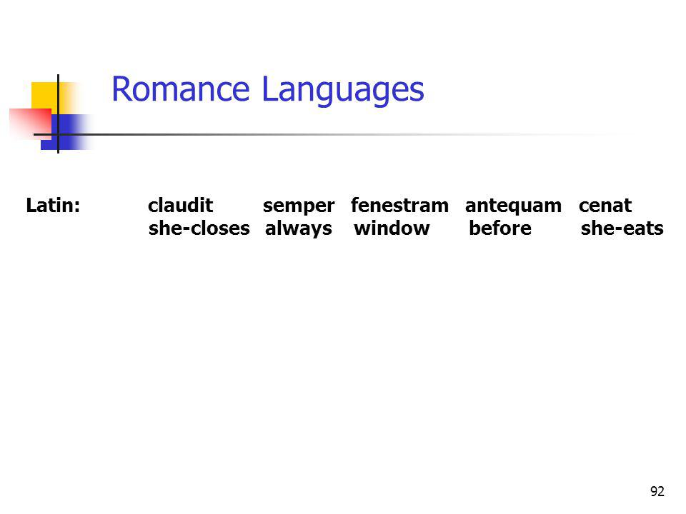 92 Latin: claudit semper fenestram antequam cenat she-closes always window before she-eats Romance Languages