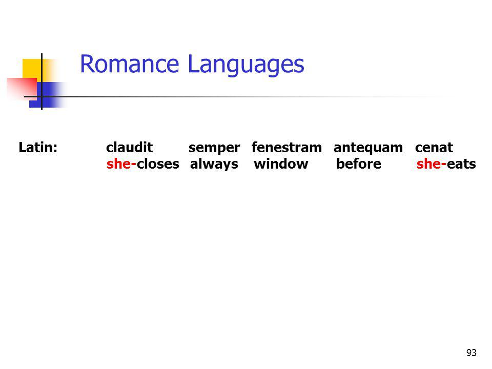 93 Latin: claudit semper fenestram antequam cenat she-closes always window before she-eats Romance Languages