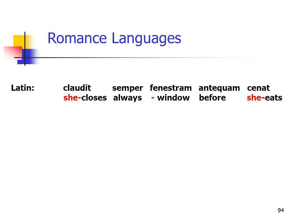 94 Latin: claudit semper fenestram antequam cenat she-closes always - window before she-eats Romance Languages