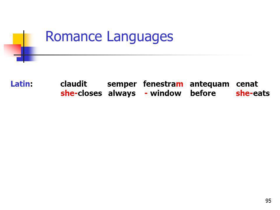 95 Latin: claudit semper fenestram antequam cenat she-closes always - window before she-eats Romance Languages