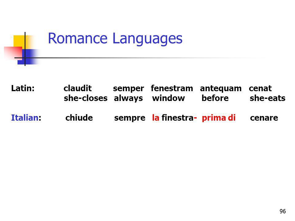 96 Latin: claudit semper fenestram antequam cenat she-closes always window before she-eats Italian: chiude sempre la finestra- prima di cenare Romance