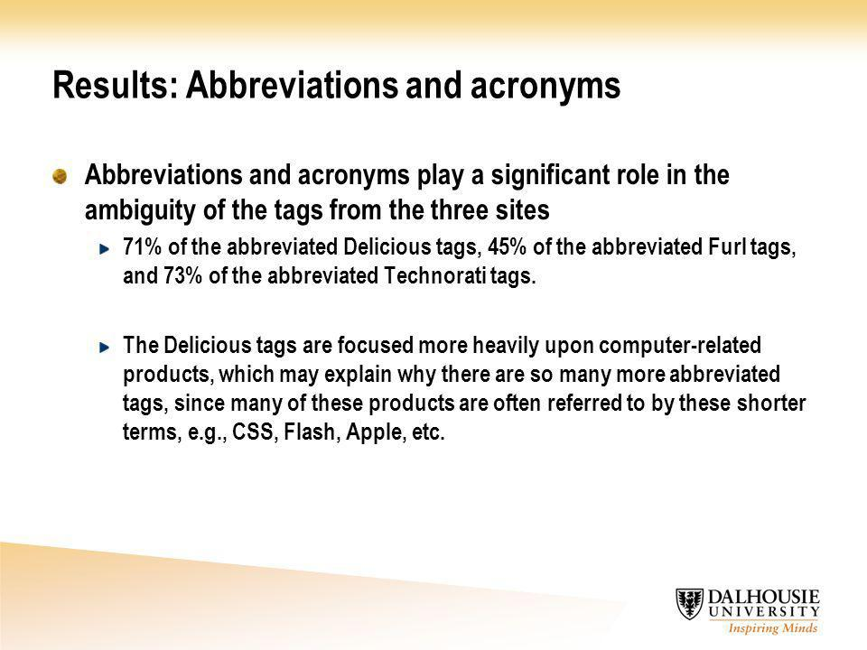 Results: Abbreviations and acronyms Abbreviations and acronyms play a significant role in the ambiguity of the tags from the three sites 71% of the ab