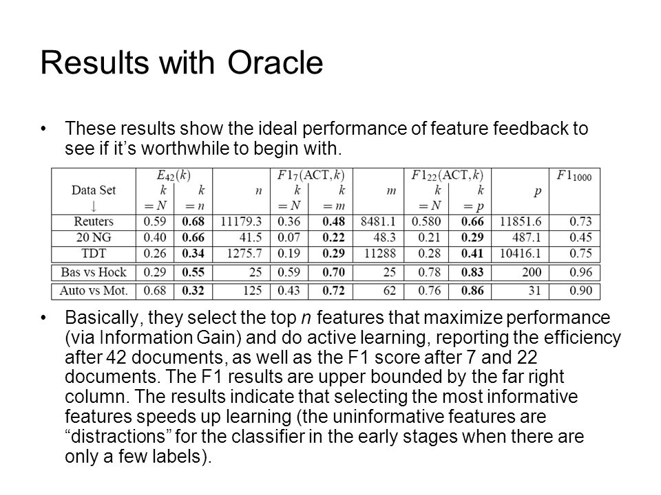 Results with Human How well can a human label features compared with the oracle and, if not as well, is it still beneficial.
