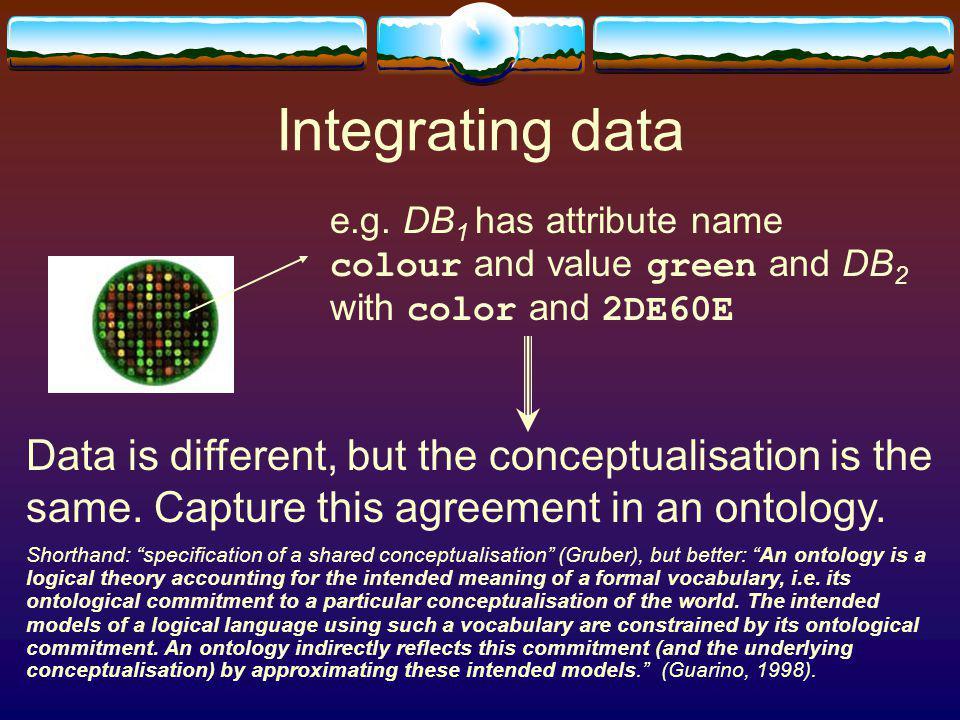 Integrating data e.g.