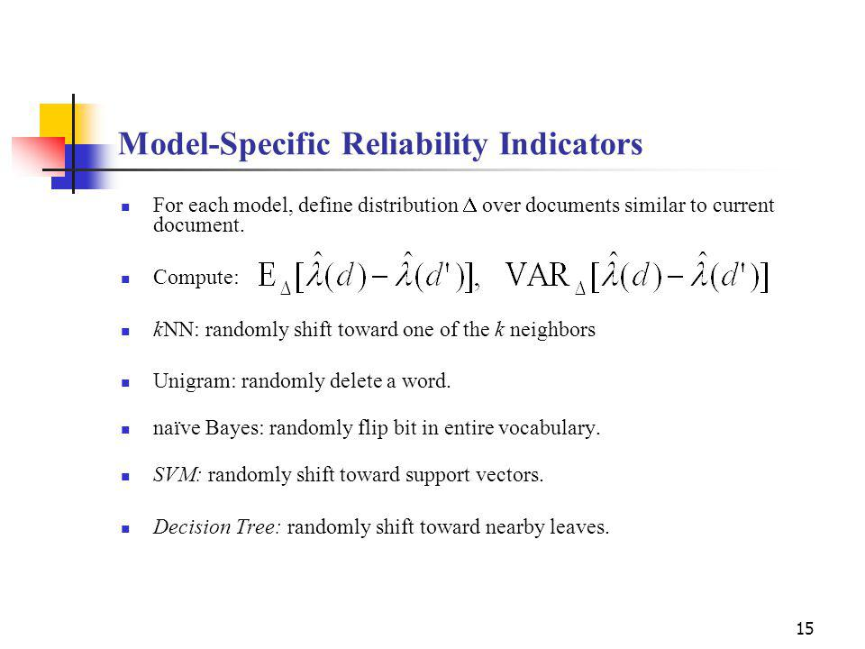15 Model-Specific Reliability Indicators For each model, define distribution over documents similar to current document.