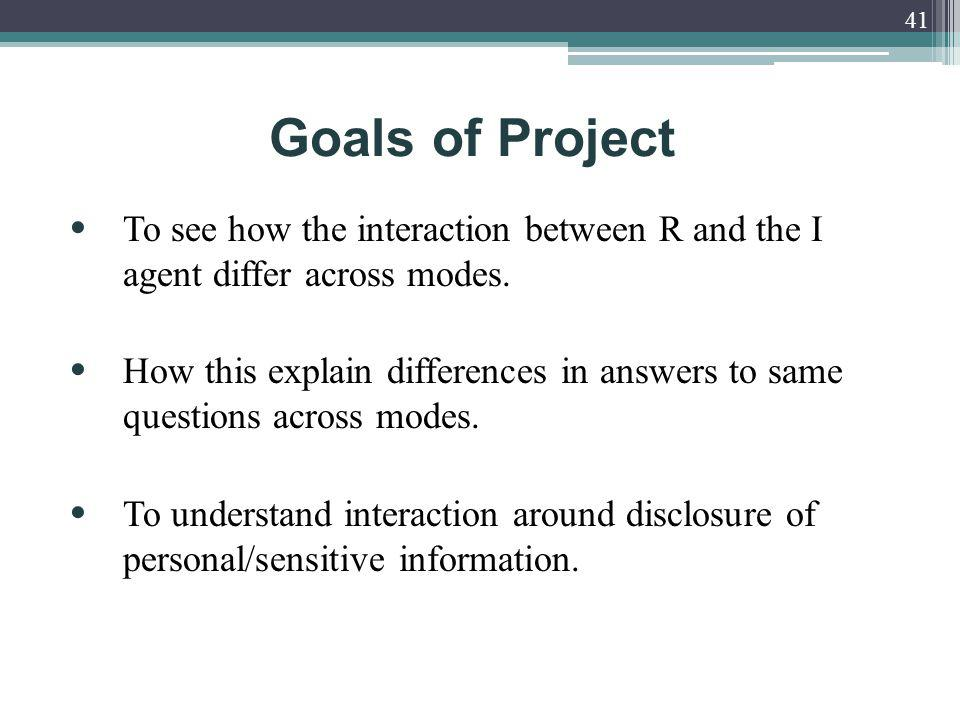 Goals of Project To see how the interaction between R and the I agent differ across modes.