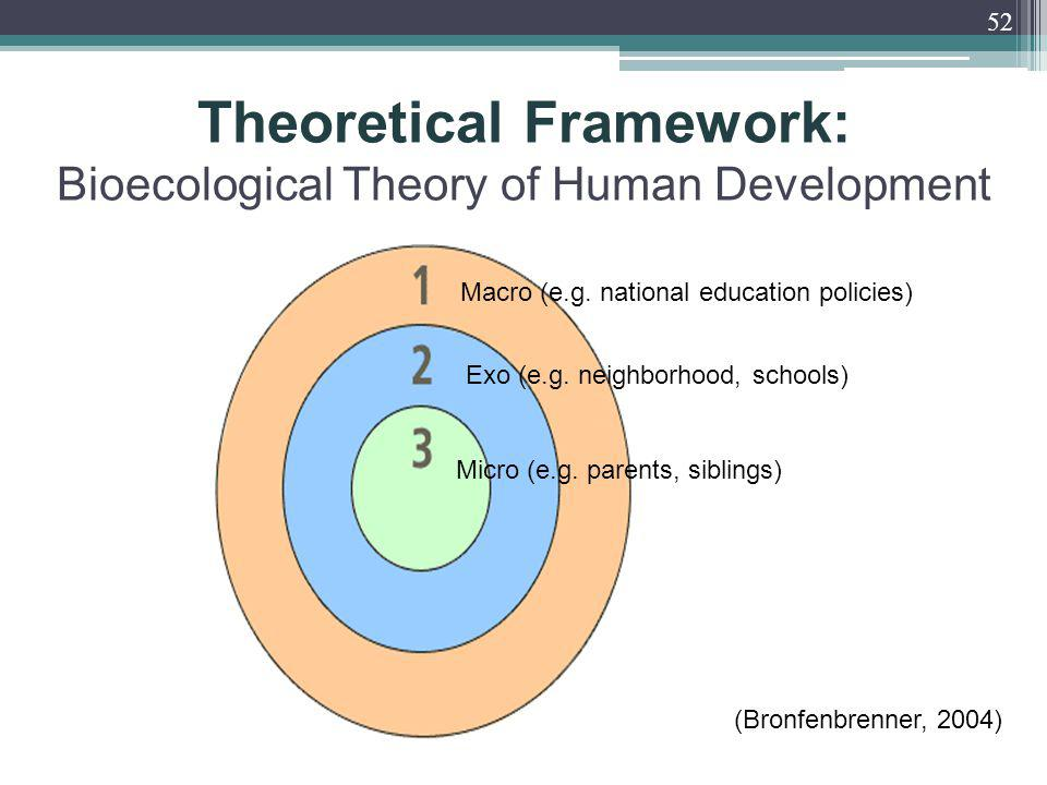 Theoretical Framework: Bioecological Theory of Human Development 52 (Bronfenbrenner, 2004) Macro (e.g.