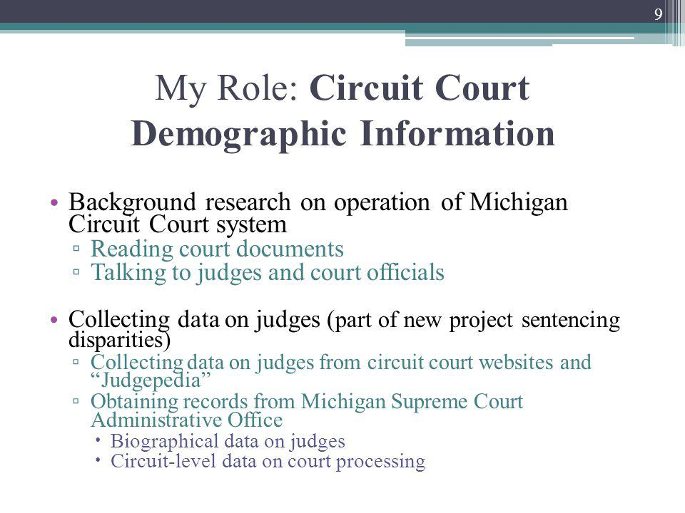 My Role: Circuit Court Demographic Information Background research on operation of Michigan Circuit Court system Reading court documents Talking to judges and court officials Collecting data on judges ( part of new project sentencing disparities) Collecting data on judges from circuit court websites and Judgepedia Obtaining records from Michigan Supreme Court Administrative Office Biographical data on judges Circuit-level data on court processing 9