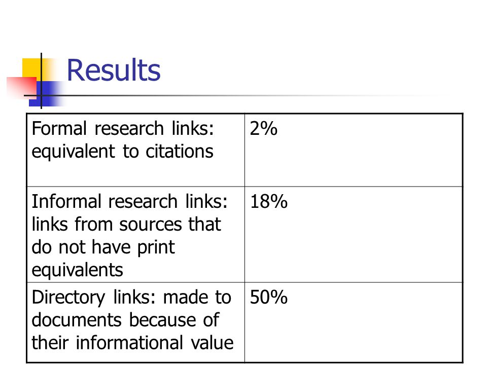 Results Formal research links: equivalent to citations 2% Informal research links: links from sources that do not have print equivalents 18% Directory links: made to documents because of their informational value 50%