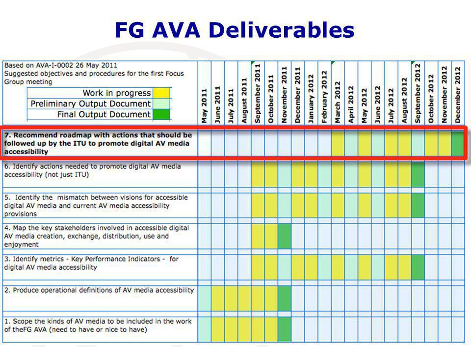 15 International Telecommunication Union FG AVA Deliverables