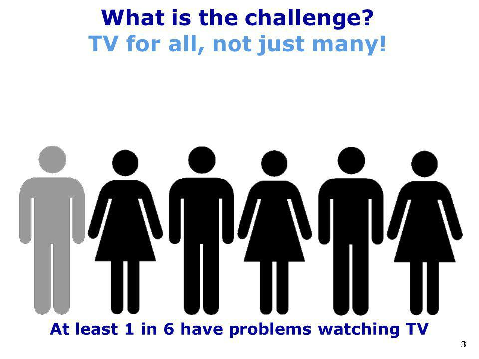 3 What is the challenge? TV for all, not just many! At least 1 in 6 have problems watching TV