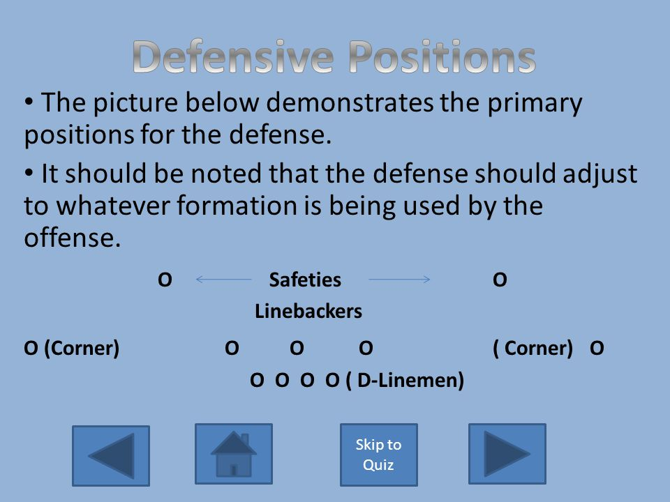 The picture below demonstrates the primary positions for the defense.