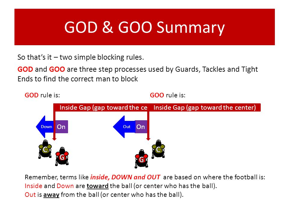 GOD & GOO Summary So thats it – two simple blocking rules. GOD and GOO are three step processes used by Guards, Tackles and Tight Ends to find the cor