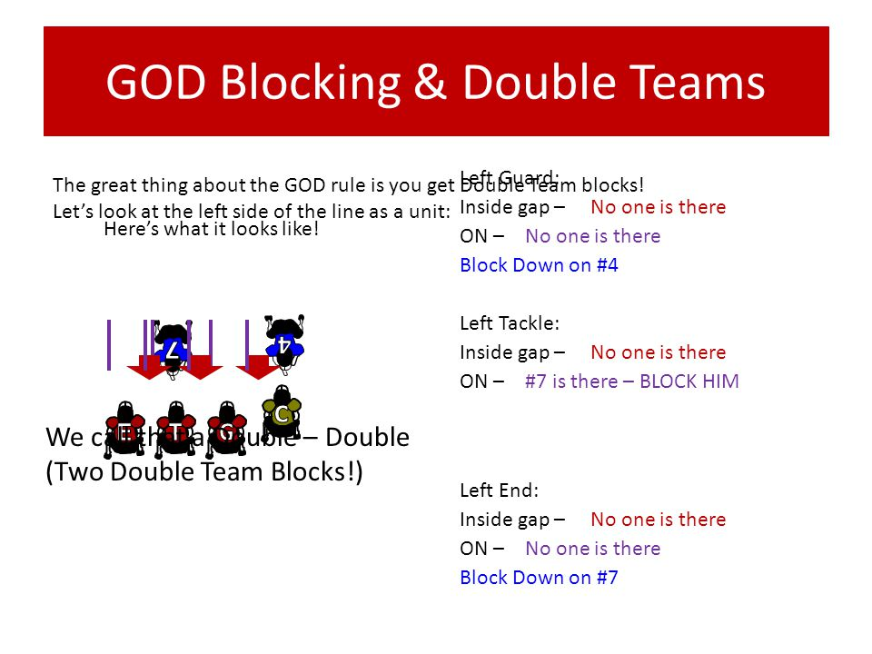 GOD Blocking & Double Teams The great thing about the GOD rule is you get Double Team blocks! Lets look at the left side of the line as a unit: Left G