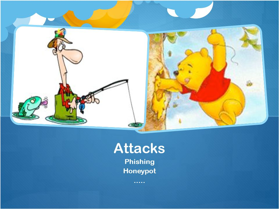 Phishing Honeypot ….. Attacks