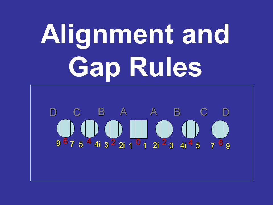 Alignment and Gap Rules AA B C B C DD 1 0 1 2i 2 34i 4 5 7 6 9 2i 2 3 4i 4 5 7 6 9