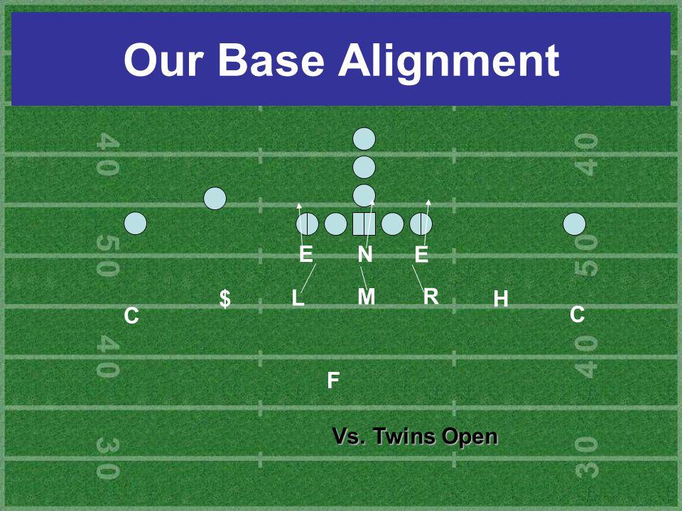 Our Base Alignment H E E L M R C C $ N F Vs. Twins Open