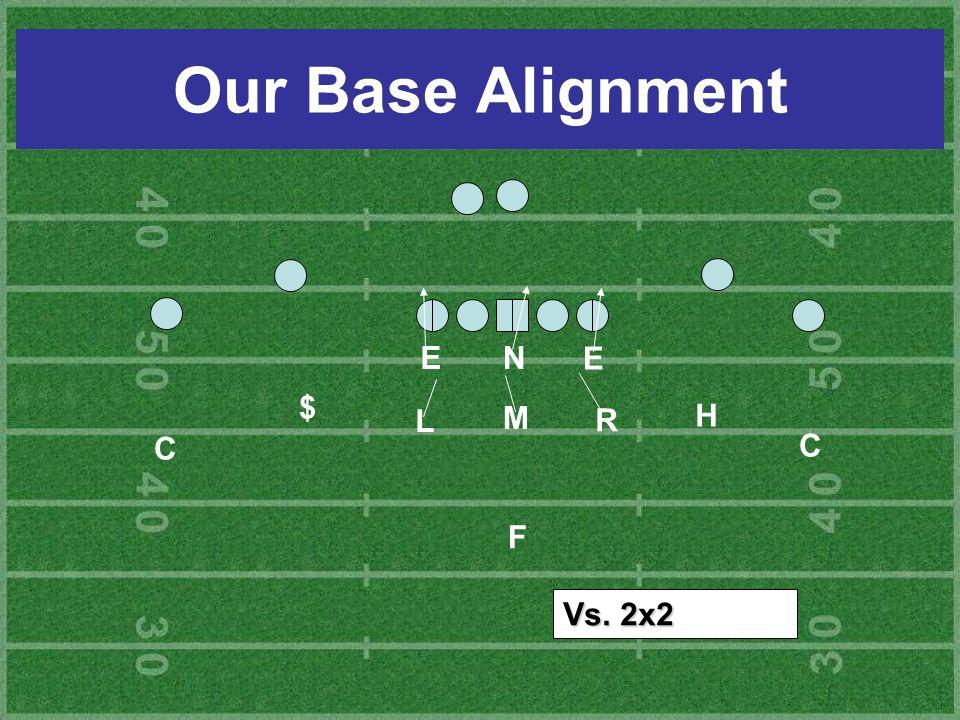 Our Base Alignment H E E L M R C C $ N F Vs. 2x2