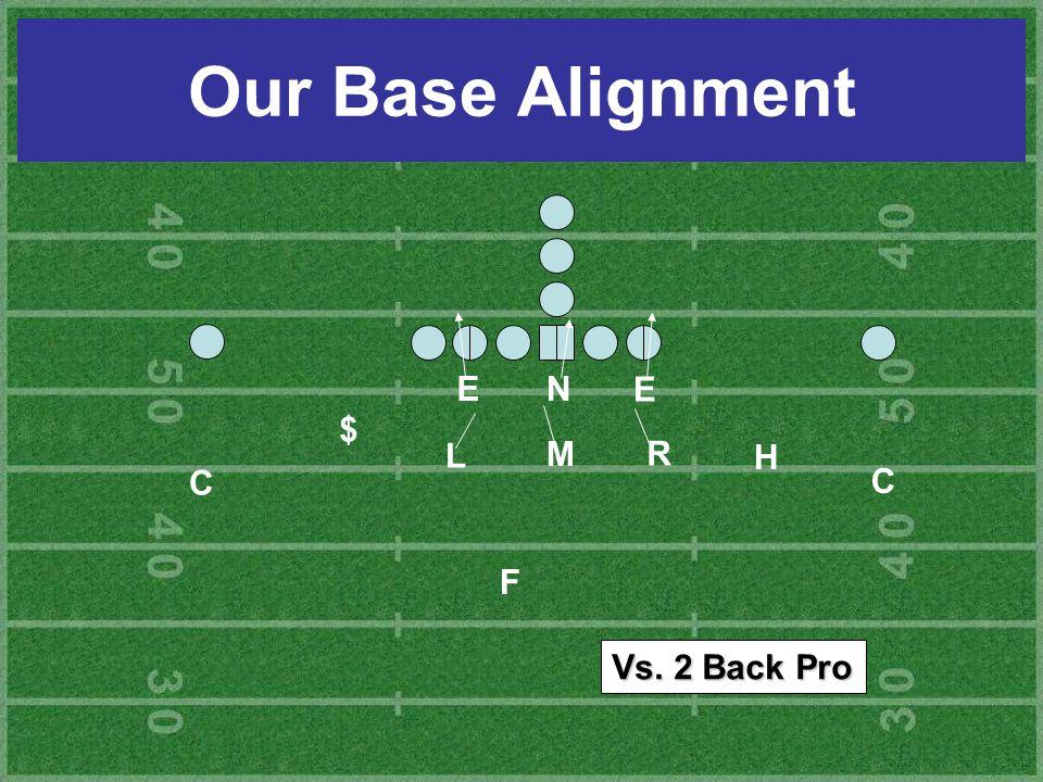 Our Base Alignment H E E L M R C C $ N F Vs. 2 Back Pro