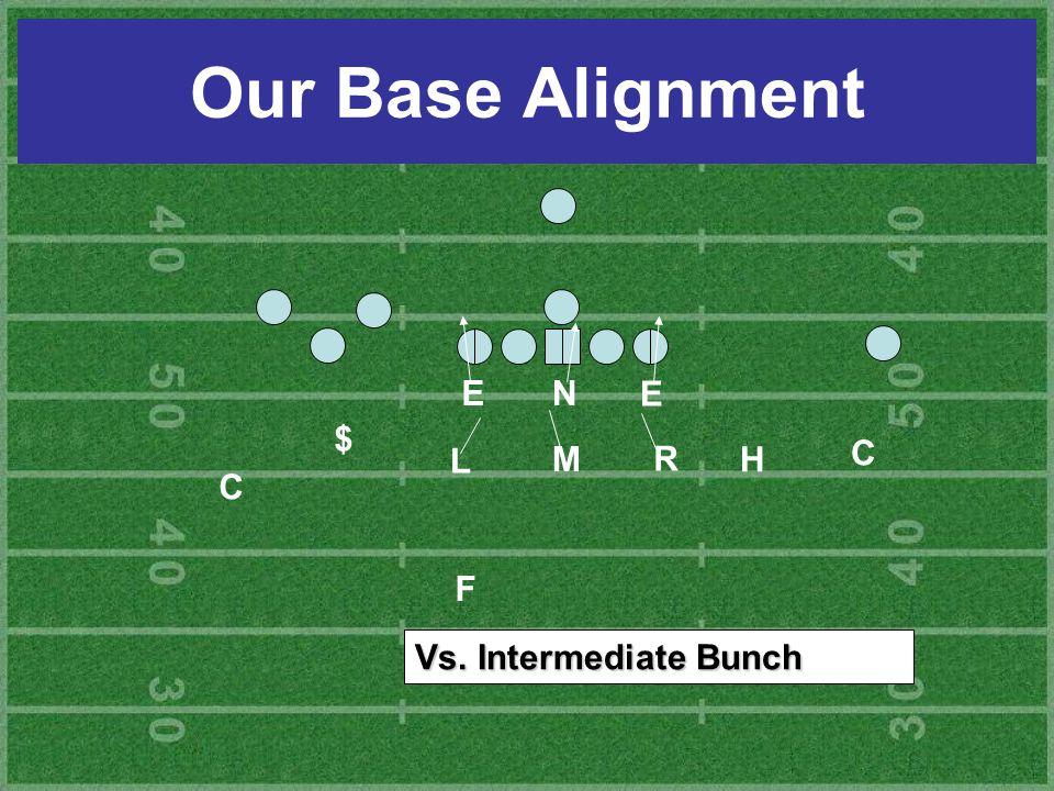 Our Base Alignment H E E L M R C C $ N F Vs. Intermediate Bunch