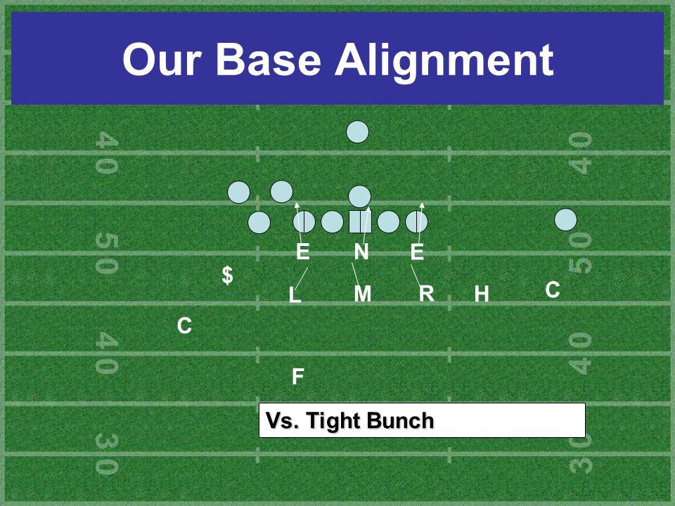 Our Base Alignment H E E L M R C C $ N F Vs. Tight Bunch